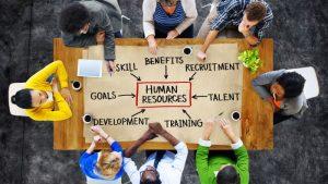 Werkkostenregeling personeel